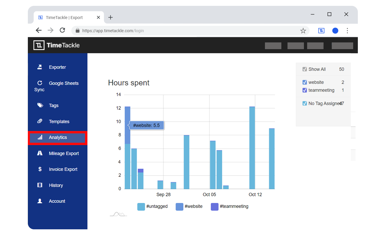Choose the Analytics option from the TimeTackle web app to do an analysis of the time you spent according to the Google calendar inputs.