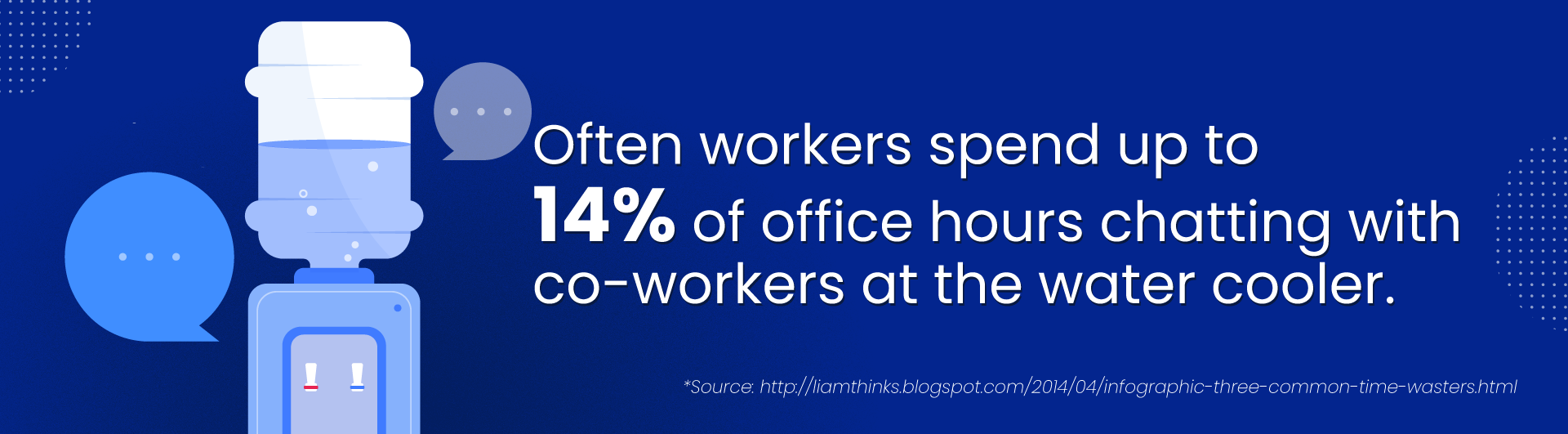 Often workers spend up to 14% of office hours chatting with co-workers at the water cooler