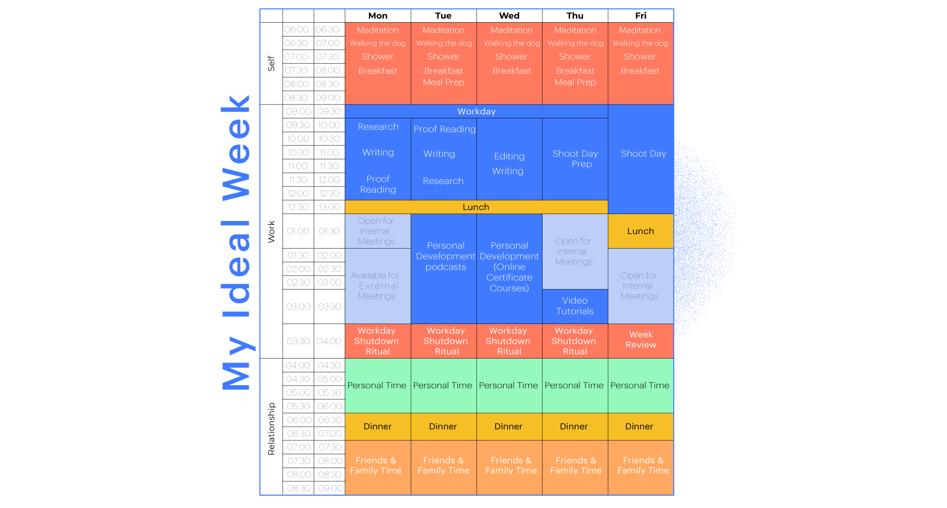 With the list of chores and the estimated time for each, now it's time for you to move the ideal week plan to your calendar or a hard-copy planner. Assign each activity to a time slot in your calendar.