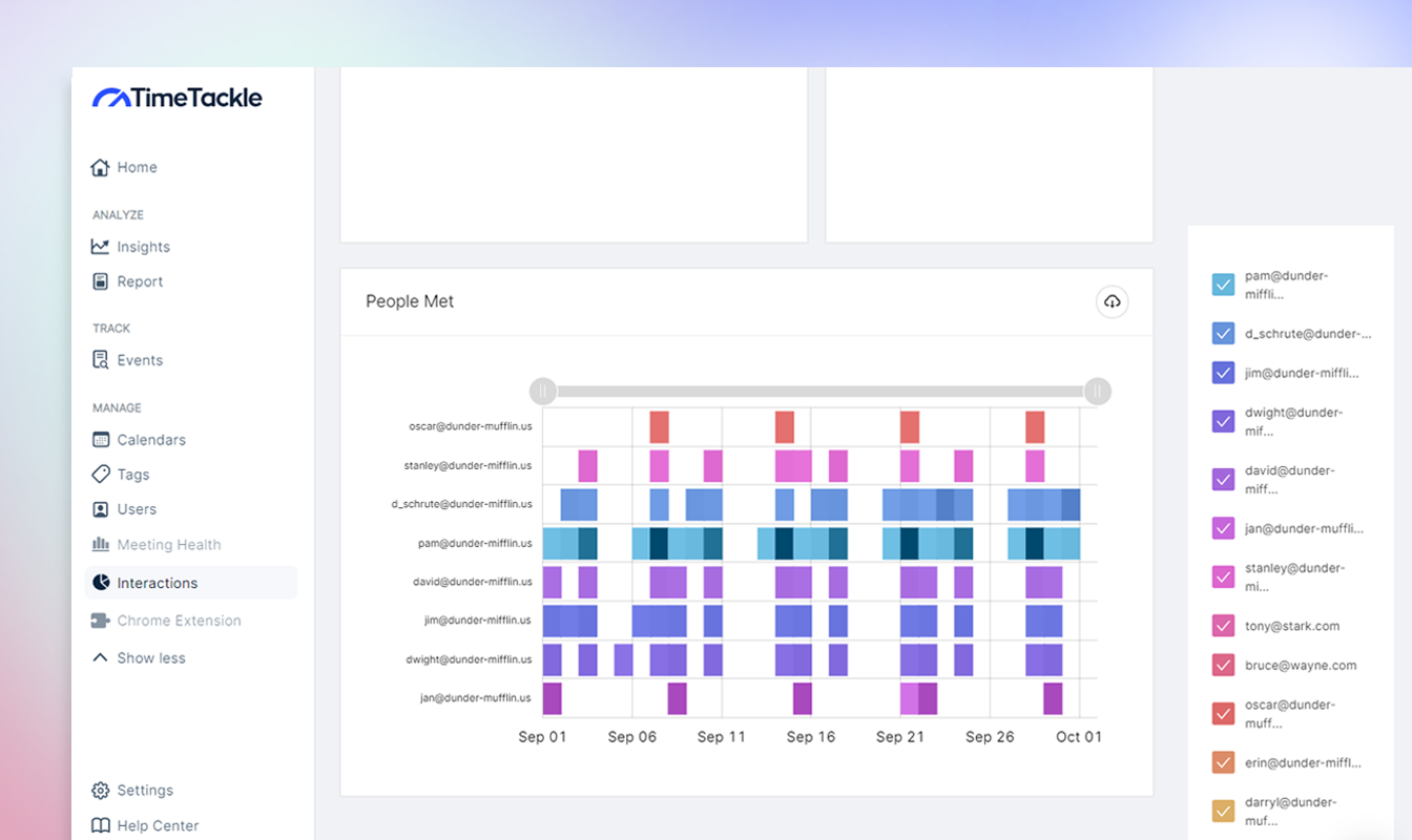 interaction analytics leaderboards compare your performance