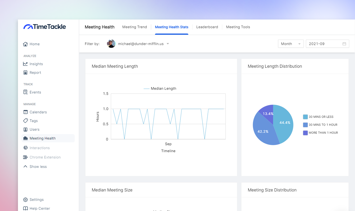 measure your meeting health